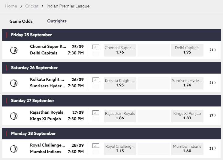IPL 2020 matches odds on Funbet